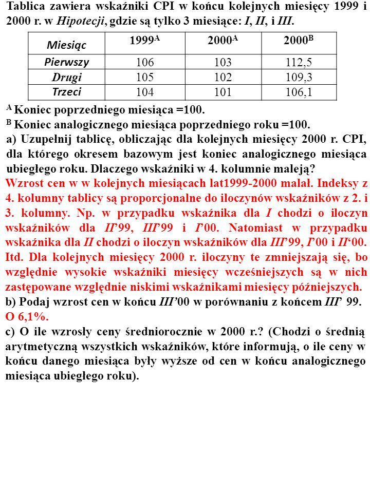 Miesiąc 1999 A 2000 A 2000 B Pierwszy 106103112,5 Drugi105102109,3 Trzeci 104101106,1 Tablica zawiera wskaźniki CPI w końcu kolejnych miesięcy 1999 i 2000 r.