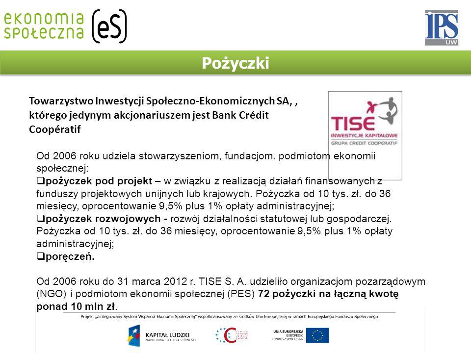 Pożyczki Towarzystwo Inwestycji Społeczno-Ekonomicznych SA,, którego jedynym akcjonariuszem jest Bank Crédit Coopératif Od 2006 roku udziela stowarzyszeniom, fundacjom.