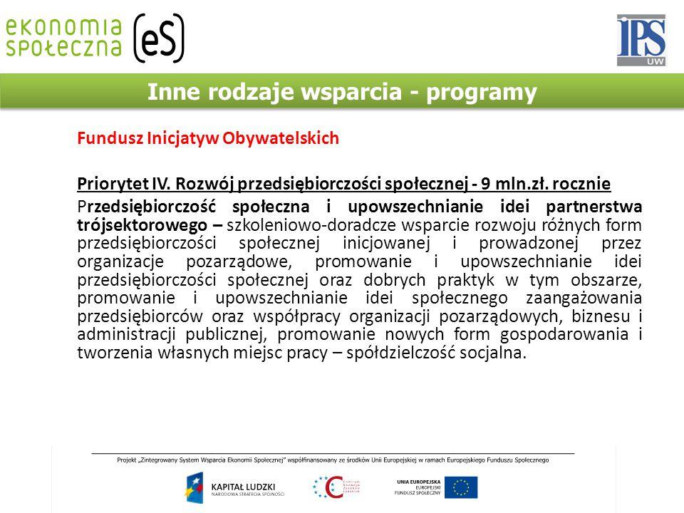 Inne rodzaje wsparcia - programy Fundusz Inicjatyw Obywatelskich Priorytet IV.