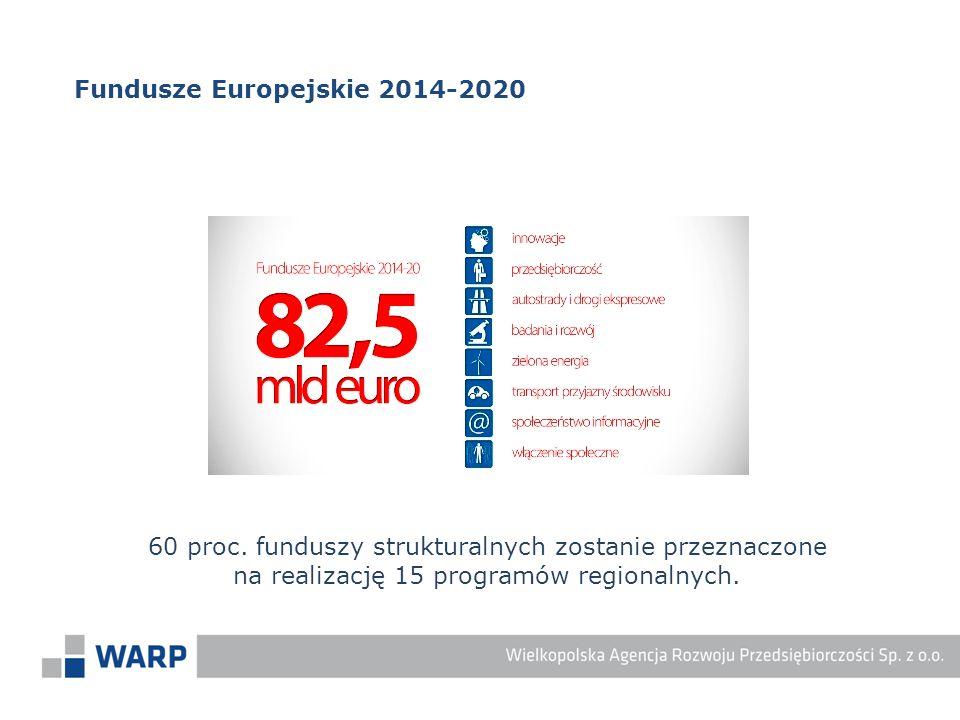 Fundusze Europejskie 2014-2020 60 proc. funduszy strukturalnych zostanie przeznaczone na realizację 15 programów regionalnych.