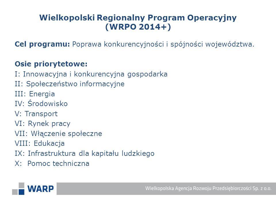 Cel programu: Poprawa konkurencyjności i spójności województwa. Osie priorytetowe: I: Innowacyjna i konkurencyjna gospodarka II: Społeczeństwo informa