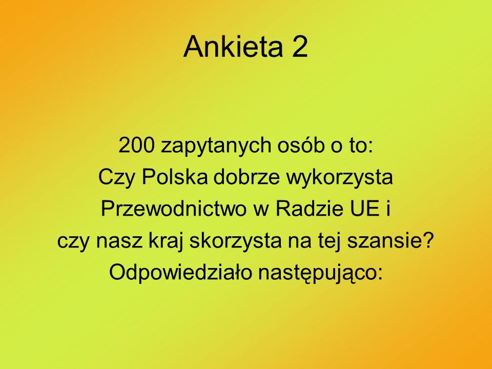 Ankieta 2 200 zapytanych osób o to: Czy Polska dobrze wykorzysta Przewodnictwo w Radzie UE i czy nasz kraj skorzysta na tej szansie.