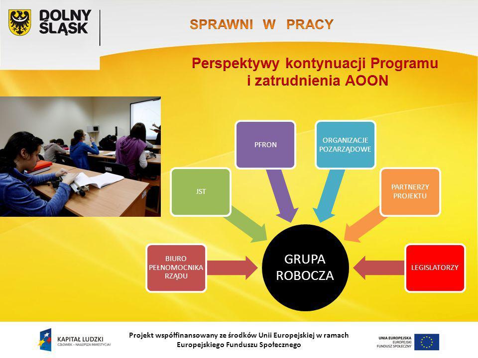 Projekt współfinansowany ze środków Unii Europejskiej w ramach Europejskiego Funduszu Społecznego GRUPA ROBOCZA BIURO PEŁNOMOCNIKA RZĄDU JSTPFRON ORGA
