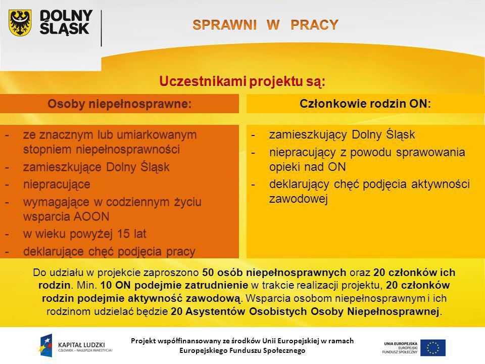 Projekt współfinansowany ze środków Unii Europejskiej w ramach Europejskiego Funduszu Społecznego Członkowie rodzin ON: -zamieszkujący Dolny Śląsk -ni