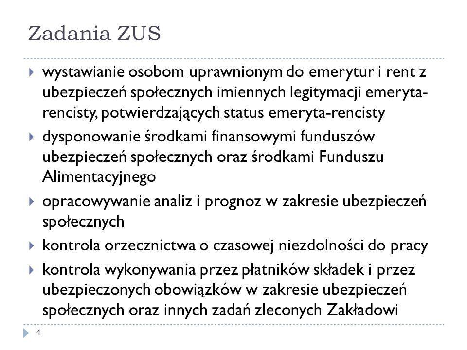Podstawy prawne  Ustawa z 24 kwietnia 2009 r.