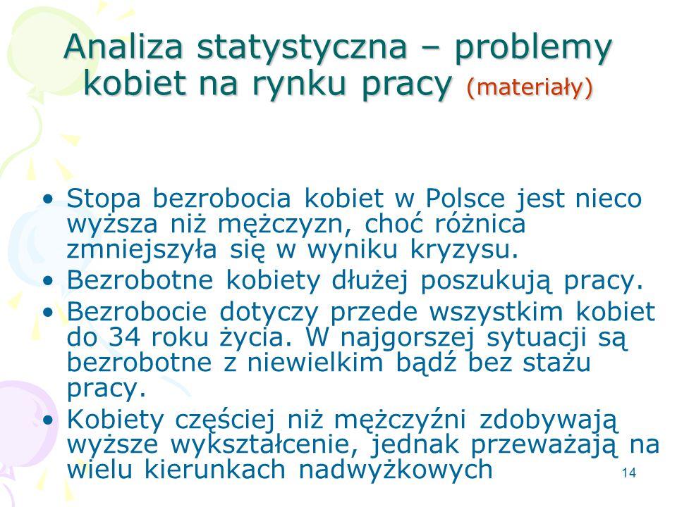 14 Stopa bezrobocia kobiet w Polsce jest nieco wyższa niż mężczyzn, choć różnica zmniejszyła się w wyniku kryzysu. Bezrobotne kobiety dłużej poszukują
