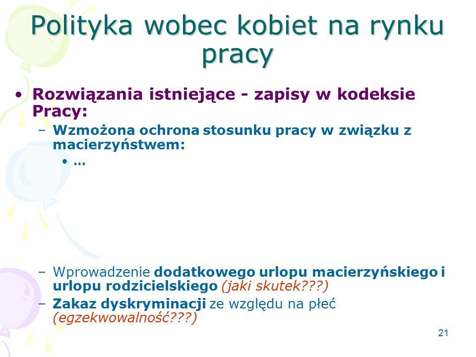 21 Polityka wobec kobiet na rynku pracy Rozwiązania istniejące - zapisy w kodeksie Pracy: –Wzmożona ochrona stosunku pracy w związku z macierzyństwem: