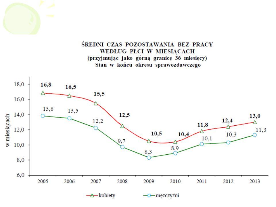 8 Międzypłciowa luka płacowa dla osób w wieku 15–64 lata, kraje UE-27, Norwegia i Szwajcaria, 2008.