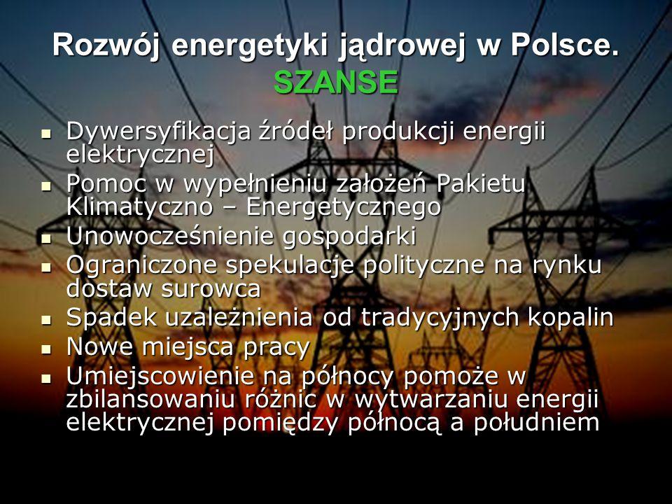 Rozwój energetyki jądrowej w Polsce.