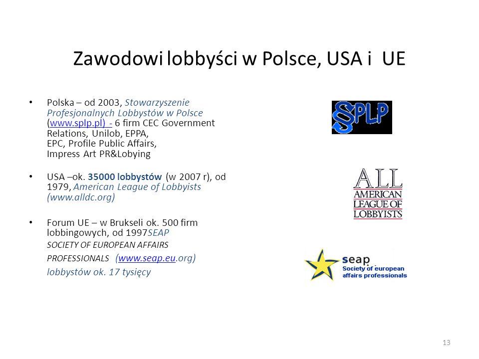 Zawodowi lobbyści w Polsce, USA i UE Polska – od 2003, Stowarzyszenie Profesjonalnych Lobbystów w Polsce (www.splp.pl) - 6 firm CEC Government Relatio