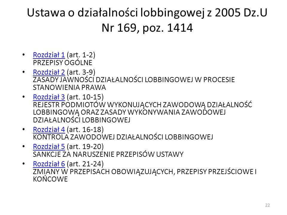 Ustawa o działalności lobbingowej z 2005 Dz.U Nr 169, poz. 1414 Rozdział 1 (art. 1-2) PRZEPISY OGÓLNE Rozdział 1 Rozdział 2 (art. 3-9) ZASADY JAWNOŚCI
