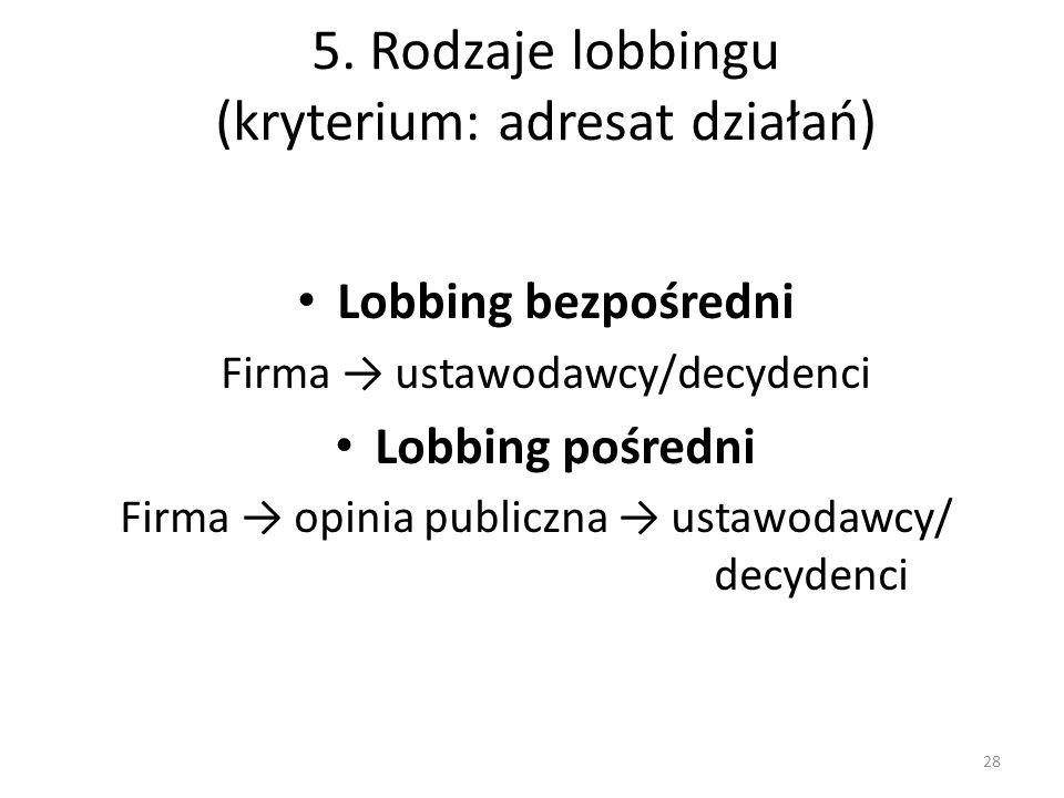 5. Rodzaje lobbingu (kryterium: adresat działań) Lobbing bezpośredni Firma → ustawodawcy/decydenci Lobbing pośredni Firma → opinia publiczna → ustawod
