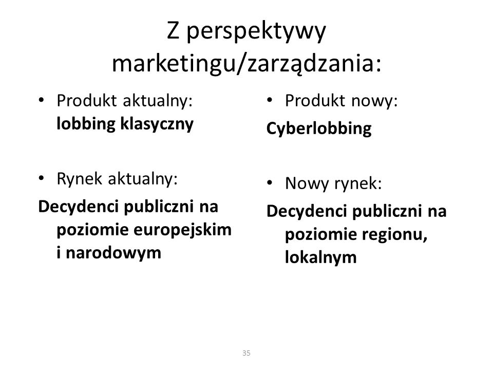 Z perspektywy marketingu/zarządzania: Produkt aktualny: lobbing klasyczny Rynek aktualny: Decydenci publiczni na poziomie europejskim i narodowym Prod