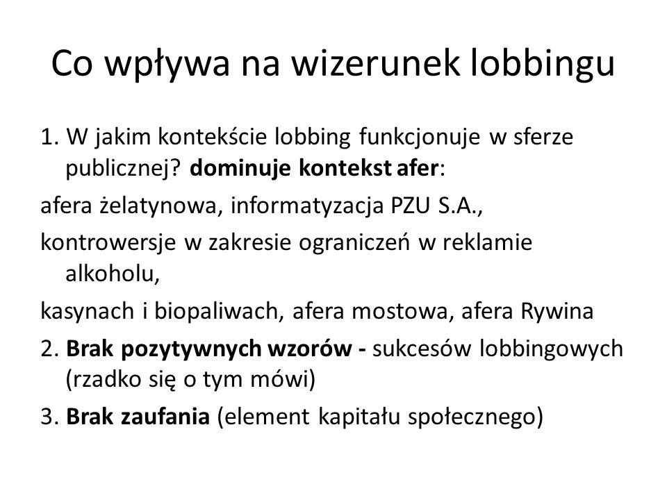 Co wpływa na wizerunek lobbingu 1. W jakim kontekście lobbing funkcjonuje w sferze publicznej? dominuje kontekst afer: afera żelatynowa, informatyzacj