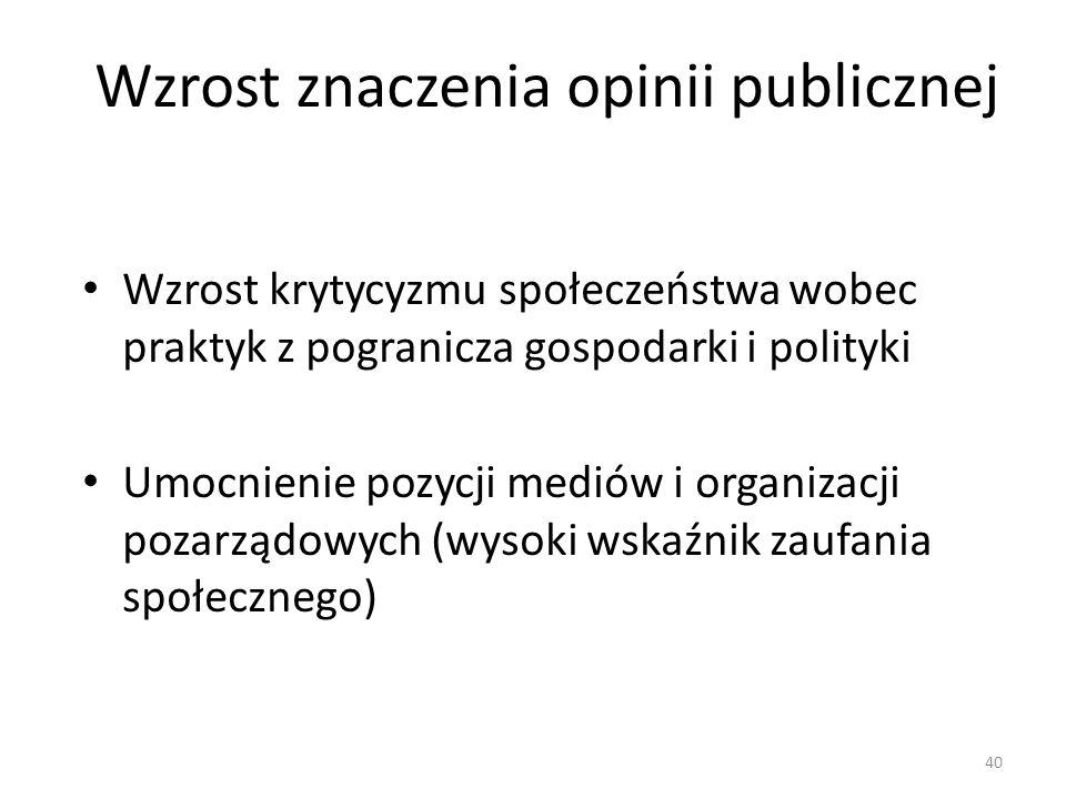 Wzrost znaczenia opinii publicznej Wzrost krytycyzmu społeczeństwa wobec praktyk z pogranicza gospodarki i polityki Umocnienie pozycji mediów i organi