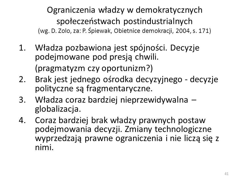 Ograniczenia władzy w demokratycznych społeczeństwach postindustrialnych (wg. D. Zolo, za: P. Śpiewak, Obietnice demokracji, 2004, s. 171) 1.Władza po