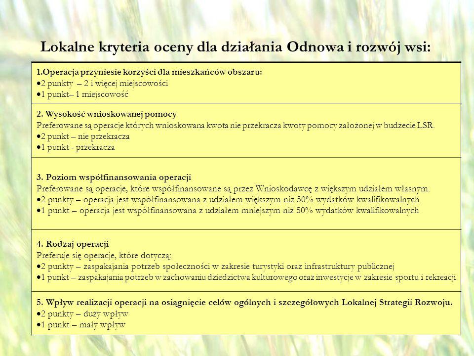 opracował: Bartłomiej Raczek15 Tworzenie i rozwój mikroprzedsiębiorstw w ramach osi 4 LEADER