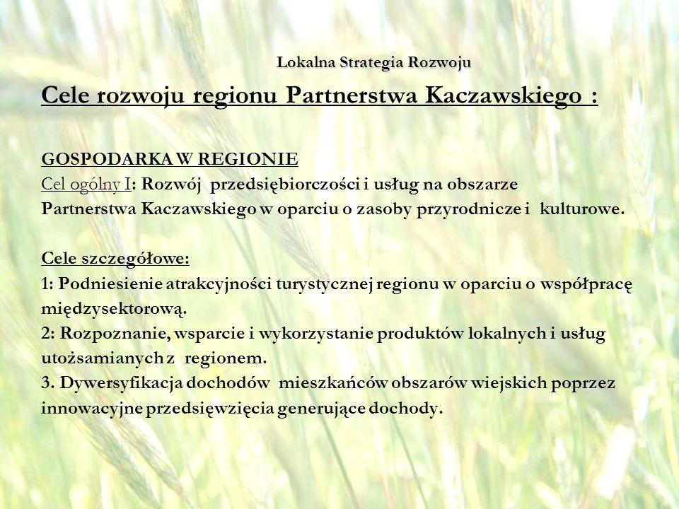 opracował: Bartłomiej Raczek7 Lokalna Strategia Rozwoju Cele rozwoju regionu Partnerstwa Kaczawskiego : SPOŁECZNOŚĆ LOKALNA I JEJ AKTYWIZACJA Cel ogólny II: Aktywizacja obszarów wiejskich oraz integracja mieszkańców.