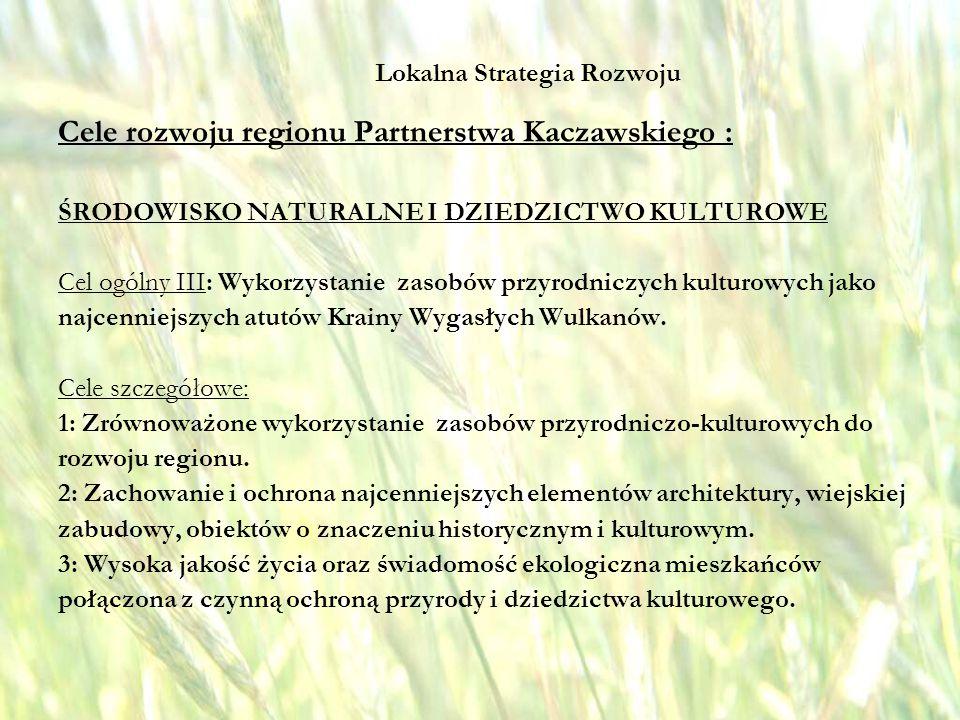 opracował: Bartłomiej Raczek9 Zakres pomocy w ramach osi 4 - LEADER: 1.Tworzenie i rozwój mikroprzedsiębiorstw 2.Różnicowanie w kierunku działalności nierolniczej 3.Odnowa i rozwój wsi 4.