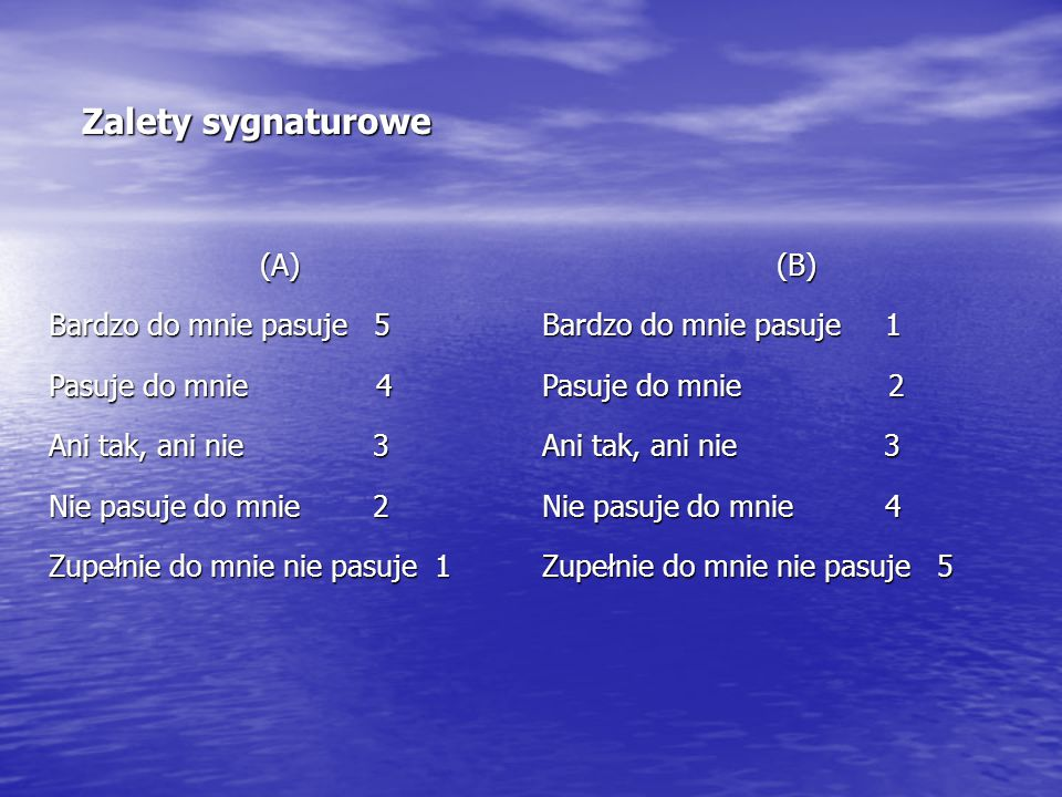Zalety sygnaturowe (B) Bardzo do mnie pasuje 1 Pasuje do mnie 2 Ani tak, ani nie 3 Nie pasuje do mnie 4 Zupełnie do mnie nie pasuje 5 (A) Bardzo do mn