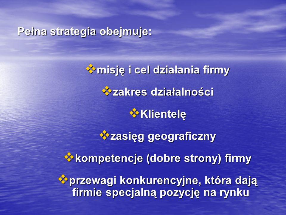 Pełna strategia obejmuje:  misję i cel działania firmy  zakres działalności  Klientelę  zasięg geograficzny  kompetencje (dobre strony) firmy  p