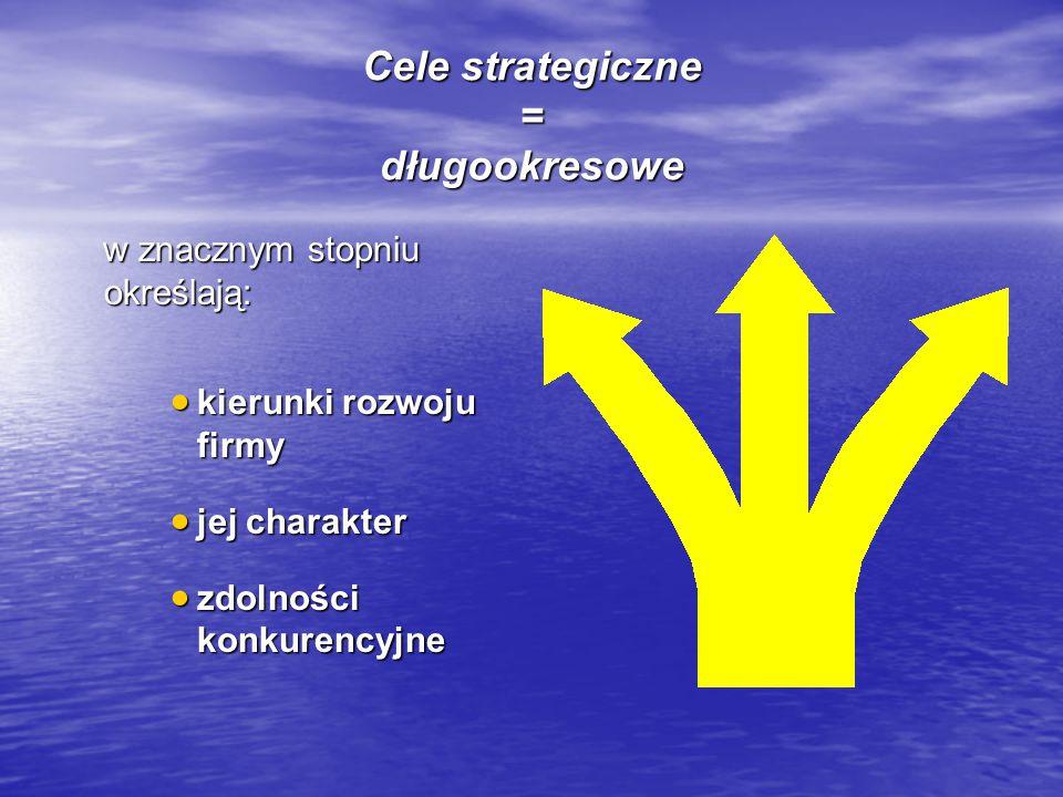 Cele strategiczne = długookresowe w znacznym stopniu określają: w znacznym stopniu określają:  kierunki rozwoju firmy  jej charakter  zdolności kon