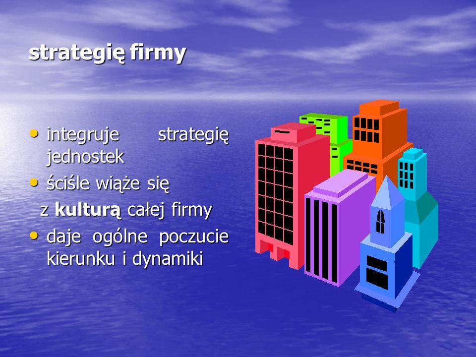 strategię firmy integruje strategię jednostek integruje strategię jednostek ściśle wiąże się ściśle wiąże się z kulturą całej firmy z kulturą całej fi