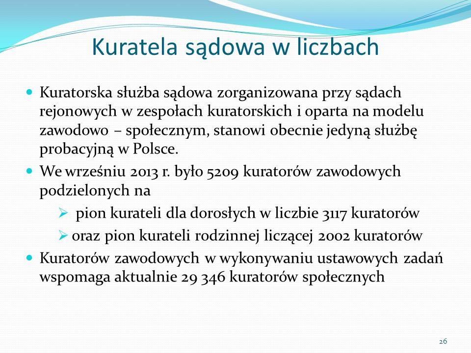 Kuratela sądowa w liczbach Kuratorska służba sądowa zorganizowana przy sądach rejonowych w zespołach kuratorskich i oparta na modelu zawodowo – społec