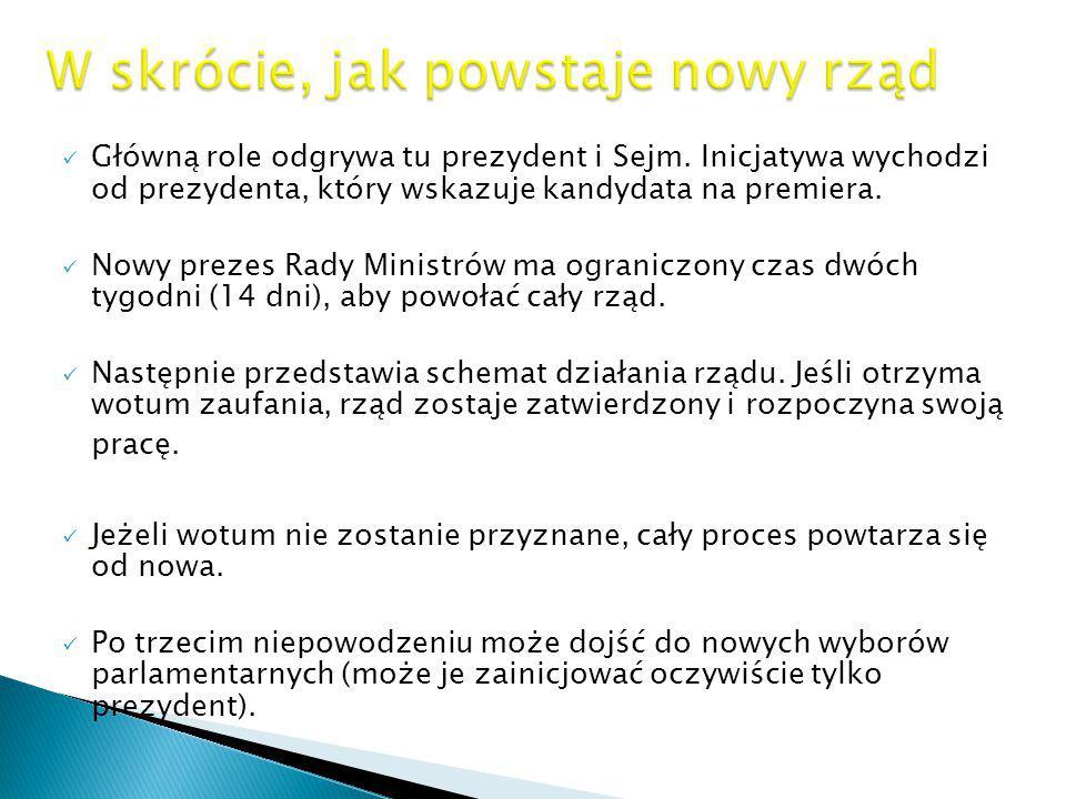 Główną role odgrywa tu prezydent i Sejm. Inicjatywa wychodzi od prezydenta, który wskazuje kandydata na premiera. Nowy prezes Rady Ministrów ma ograni
