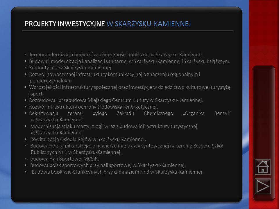 PROJEKTY INWESTYCYJNE W SKARŻYSKU-KAMIENNEJ Termomodernizacja budynków użyteczności publicznej w Skarżysku-Kamiennej.