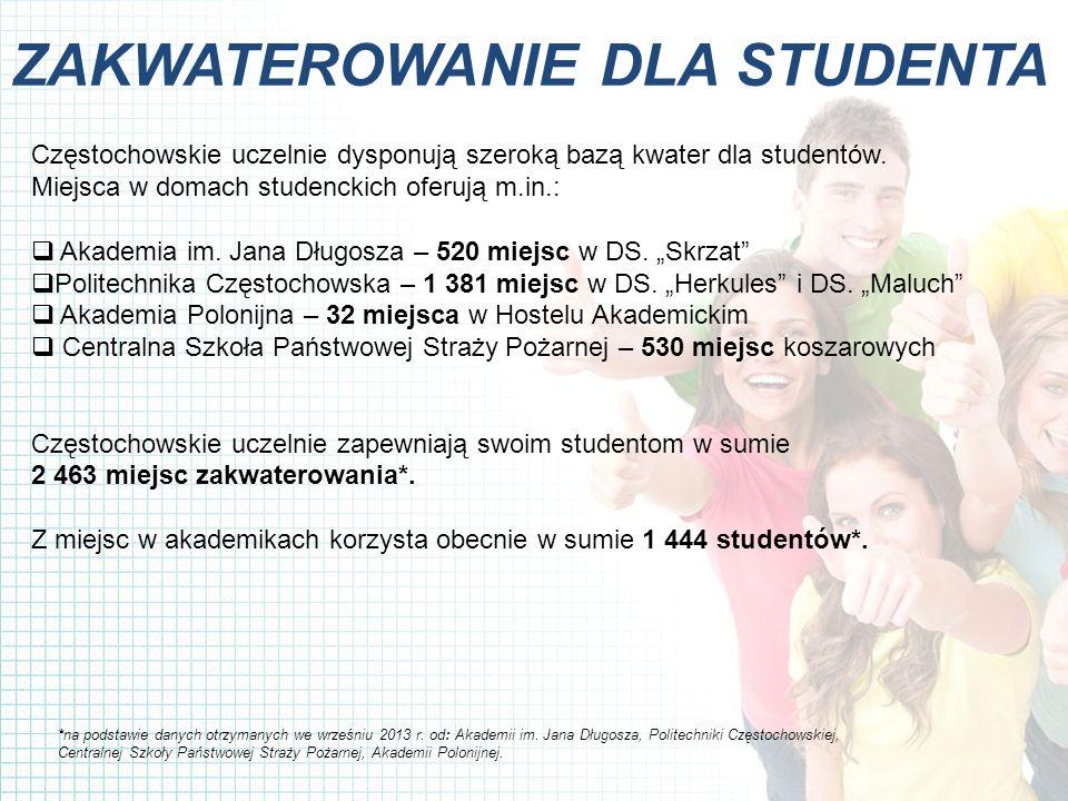 ZAKWATEROWANIE DLA STUDENTA Częstochowskie uczelnie dysponują szeroką bazą kwater dla studentów.