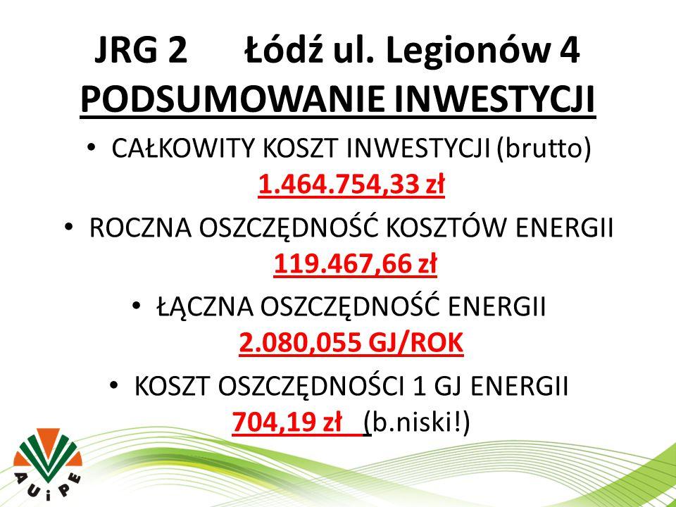 JRG 2 Łódź ul. Legionów 4 PODSUMOWANIE INWESTYCJI CAŁKOWITY KOSZT INWESTYCJI (brutto) 1.464.754,33 zł ROCZNA OSZCZĘDNOŚĆ KOSZTÓW ENERGII 119.467,66 zł