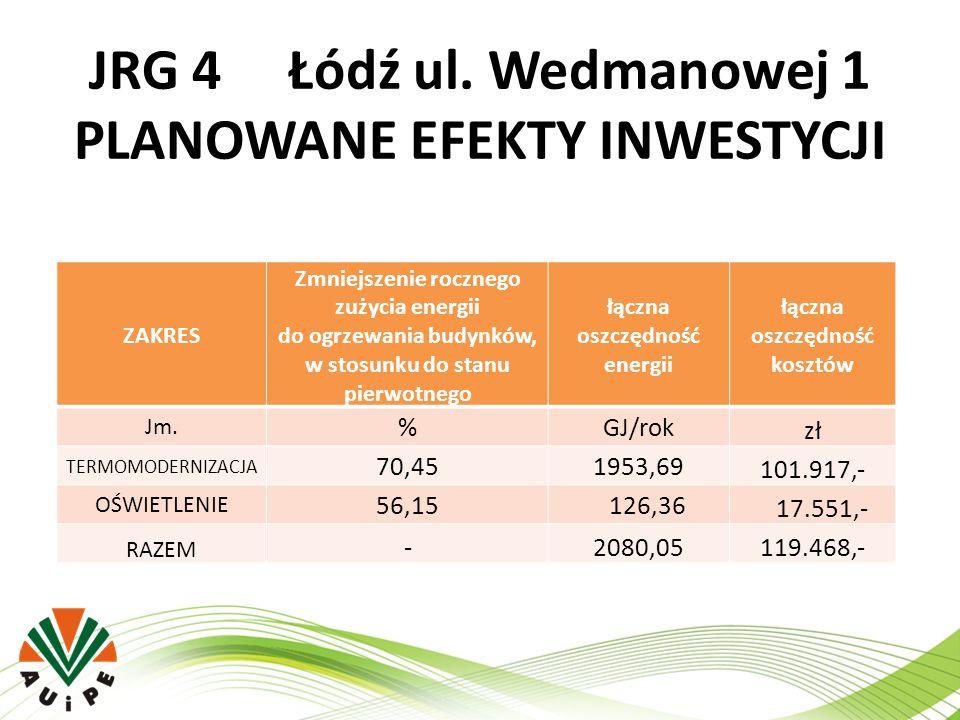 JRG 4 Łódź ul. Wedmanowej 1 PLANOWANE EFEKTY INWESTYCJI ZAKRES Zmniejszenie rocznego zużycia energii do ogrzewania budynków, w stosunku do stanu pierw