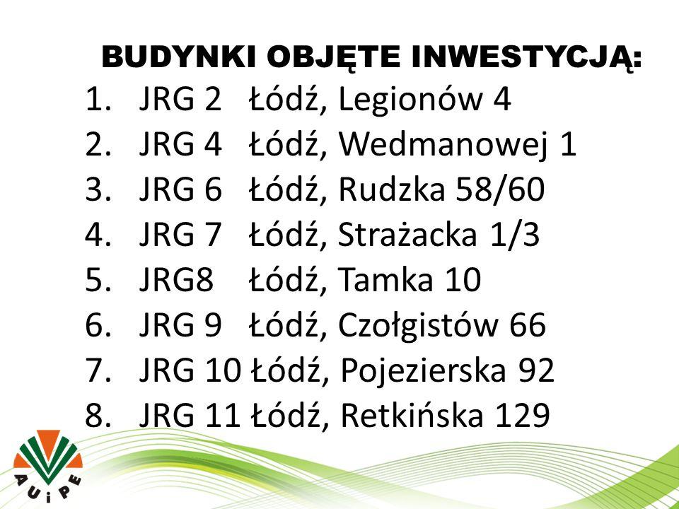 BUDYNKI OBJĘTE INWESTYCJĄ: 1.JRG 2 Łódź, Legionów 4 2.JRG 4 Łódź, Wedmanowej 1 3.JRG 6 Łódź, Rudzka 58/60 4.JRG 7 Łódź, Strażacka 1/3 5.JRG8 Łódź, Tam