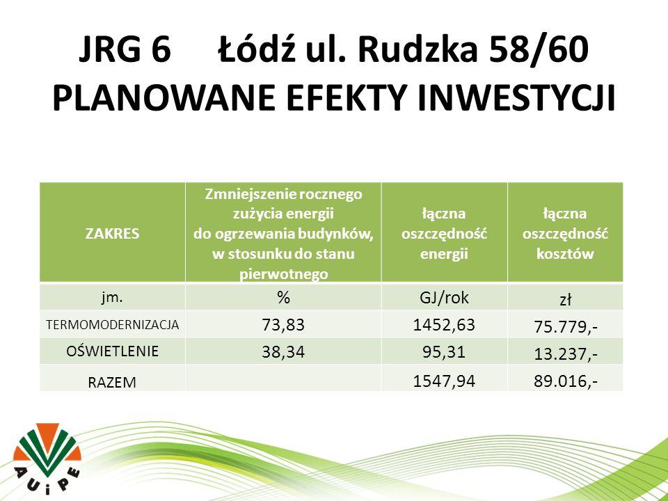 JRG 6 Łódź ul. Rudzka 58/60 PLANOWANE EFEKTY INWESTYCJI ZAKRES Zmniejszenie rocznego zużycia energii do ogrzewania budynków, w stosunku do stanu pierw