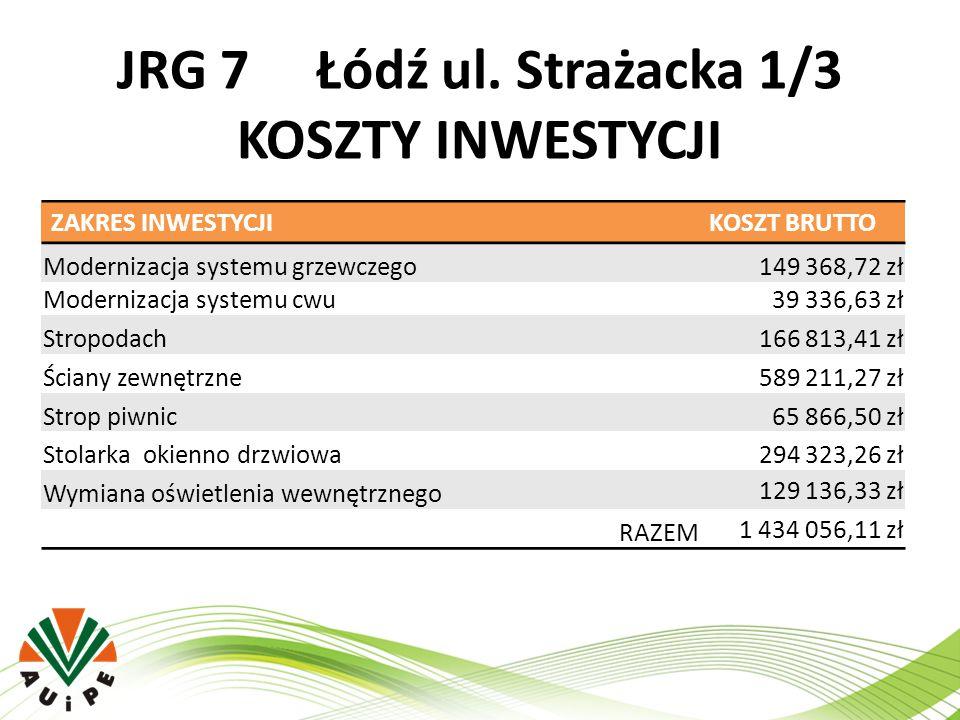JRG 7 Łódź ul. Strażacka 1/3 KOSZTY INWESTYCJI ZAKRES INWESTYCJIKOSZT BRUTTO Modernizacja systemu grzewczego149 368,72 zł Modernizacja systemu cwu39 3
