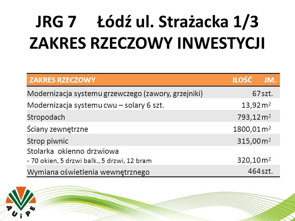 JRG 7 Łódź ul. Strażacka 1/3 ZAKRES RZECZOWY INWESTYCJI ZAKRES RZECZOWYILOŚĆJM. Modernizacja systemu grzewczego (zawory, grzejniki)67szt. Modernizacja