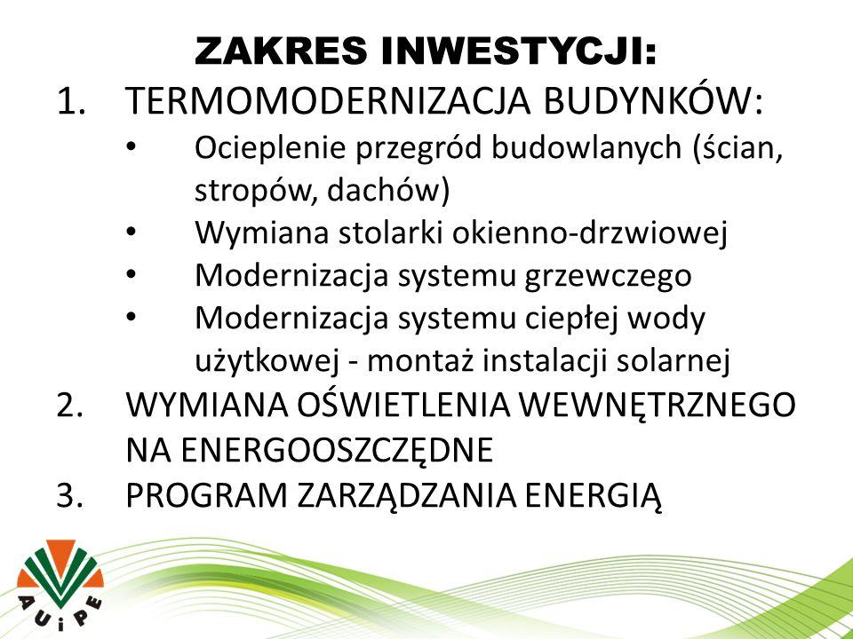 JRG 8 Łódź ul.Tamka 10 ZAKRES RZECZOWY INWESTYCJI ZAKRES RZECZOWYILOŚĆJM.