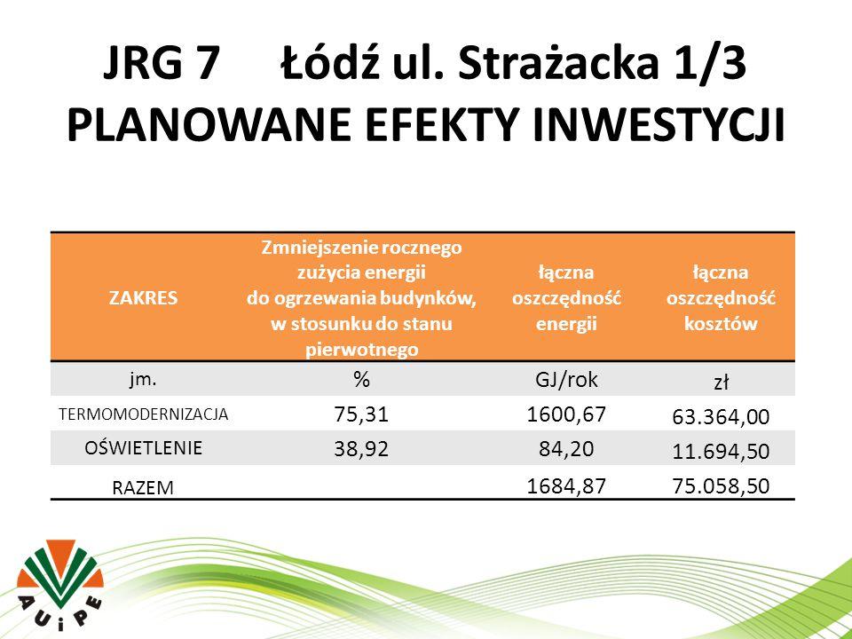 JRG 7 Łódź ul. Strażacka 1/3 PLANOWANE EFEKTY INWESTYCJI ZAKRES Zmniejszenie rocznego zużycia energii do ogrzewania budynków, w stosunku do stanu pier
