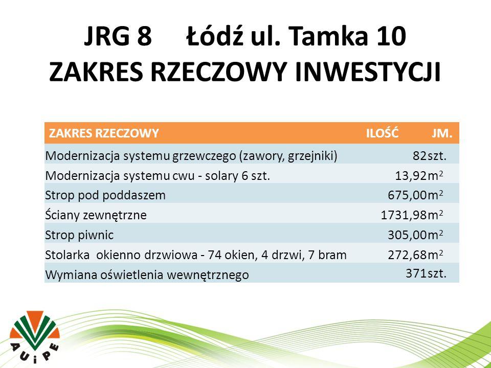 JRG 8 Łódź ul. Tamka 10 ZAKRES RZECZOWY INWESTYCJI ZAKRES RZECZOWYILOŚĆJM. Modernizacja systemu grzewczego (zawory, grzejniki)82szt. Modernizacja syst