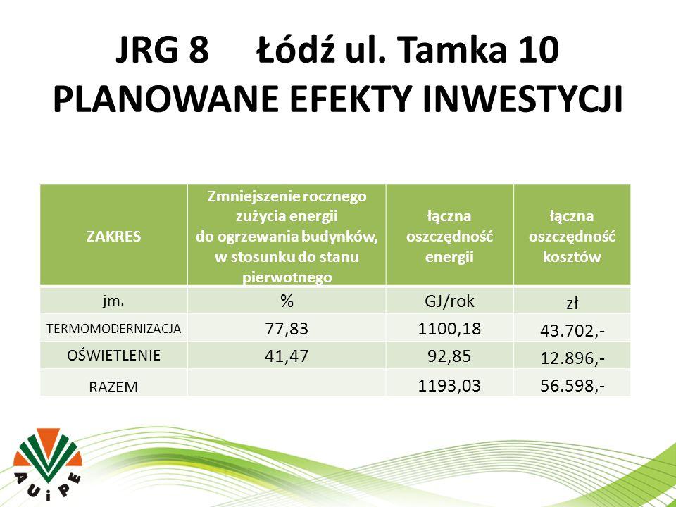 JRG 8 Łódź ul. Tamka 10 PLANOWANE EFEKTY INWESTYCJI ZAKRES Zmniejszenie rocznego zużycia energii do ogrzewania budynków, w stosunku do stanu pierwotne