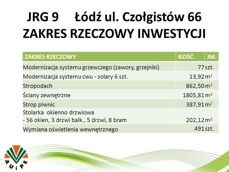 JRG 9 Łódź ul. Czołgistów 66 ZAKRES RZECZOWY INWESTYCJI ZAKRES RZECZOWYILOŚĆJM. Modernizacja systemu grzewczego (zawory, grzejniki)77szt. Modernizacja