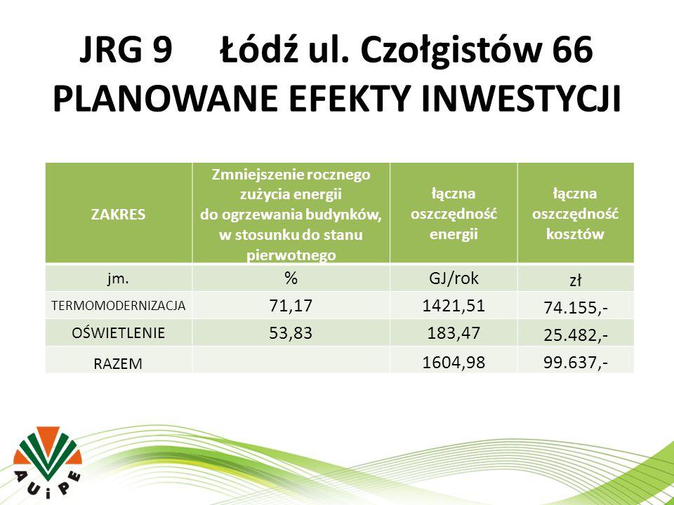 JRG 9 Łódź ul. Czołgistów 66 PLANOWANE EFEKTY INWESTYCJI ZAKRES Zmniejszenie rocznego zużycia energii do ogrzewania budynków, w stosunku do stanu pier