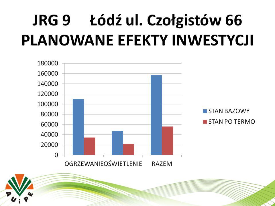 JRG 9 Łódź ul. Czołgistów 66 PLANOWANE EFEKTY INWESTYCJI