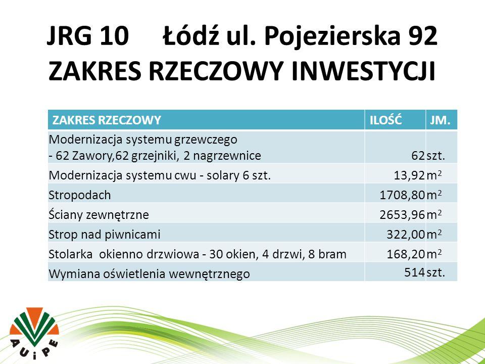 JRG 10 Łódź ul. Pojezierska 92 ZAKRES RZECZOWY INWESTYCJI ZAKRES RZECZOWYILOŚĆJM. Modernizacja systemu grzewczego - 62 Zawory,62 grzejniki, 2 nagrzewn
