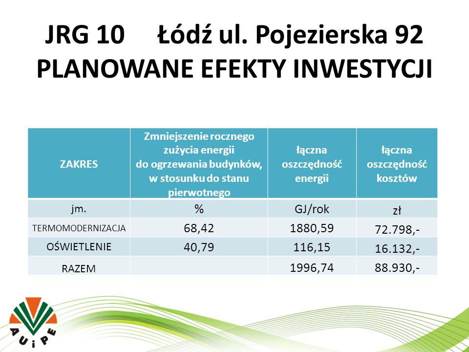 JRG 10 Łódź ul. Pojezierska 92 PLANOWANE EFEKTY INWESTYCJI ZAKRES Zmniejszenie rocznego zużycia energii do ogrzewania budynków, w stosunku do stanu pi