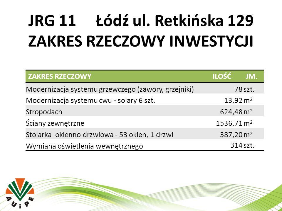 JRG 11 Łódź ul. Retkińska 129 ZAKRES RZECZOWY INWESTYCJI ZAKRES RZECZOWYILOŚĆJM. Modernizacja systemu grzewczego (zawory, grzejniki)78szt. Modernizacj