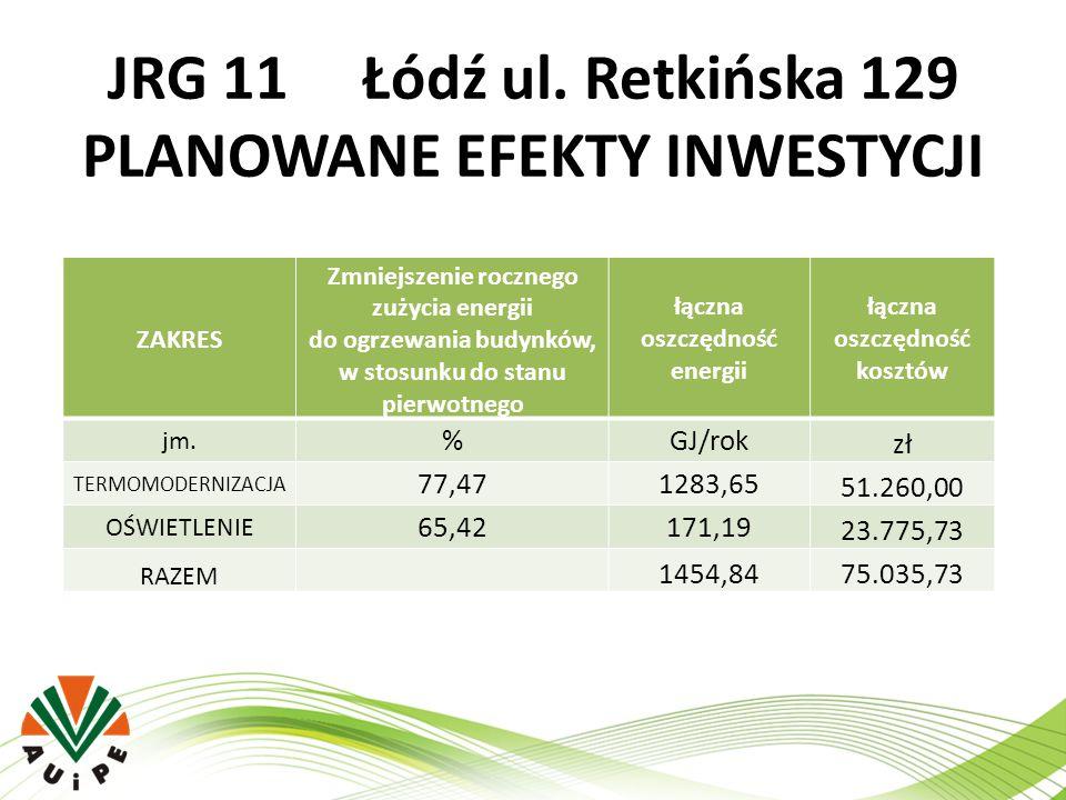 JRG 11 Łódź ul. Retkińska 129 PLANOWANE EFEKTY INWESTYCJI ZAKRES Zmniejszenie rocznego zużycia energii do ogrzewania budynków, w stosunku do stanu pie