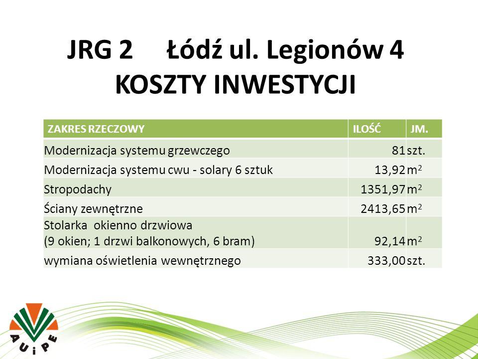 JRG 7 Łódź ul.Strażacka 1/3 ZAKRES RZECZOWY INWESTYCJI ZAKRES RZECZOWYILOŚĆJM.