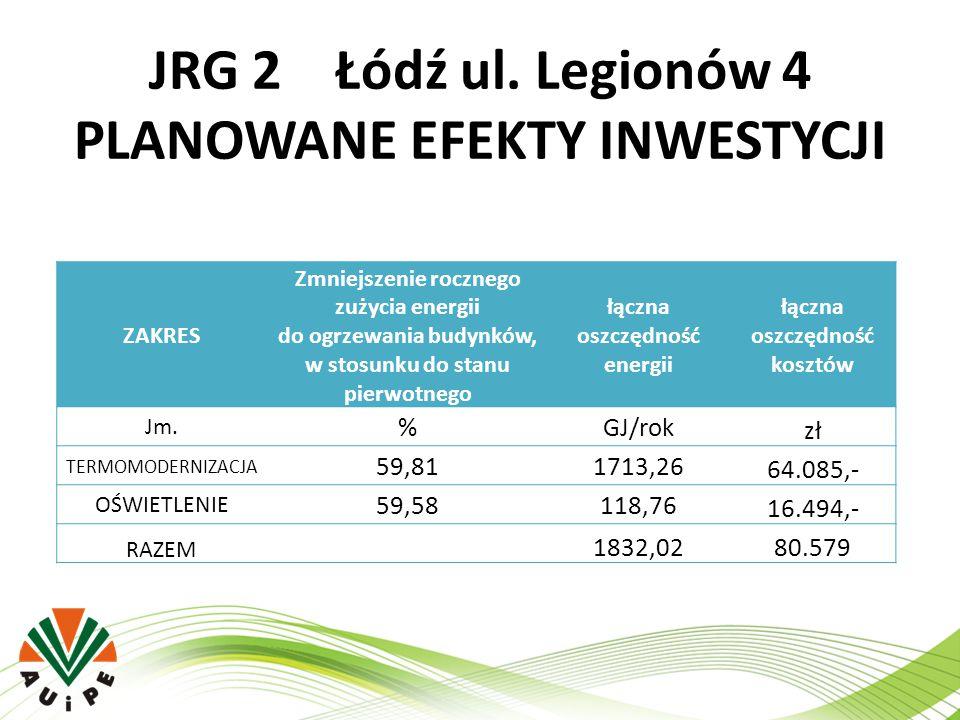 JRG 2 Łódź ul. Legionów 4 PLANOWANE EFEKTY INWESTYCJI ZAKRES Zmniejszenie rocznego zużycia energii do ogrzewania budynków, w stosunku do stanu pierwot